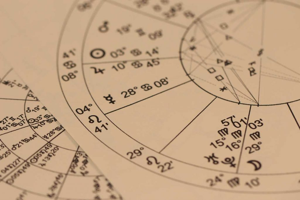 West End News: New Beginnings: Astrology chart