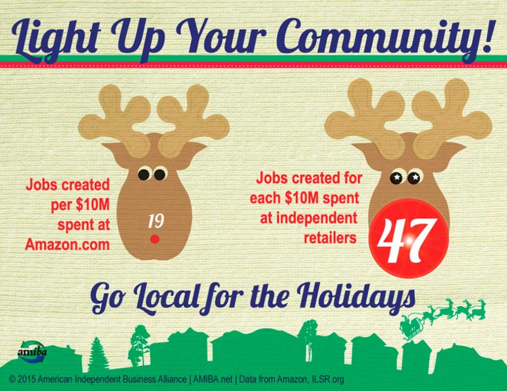 West End News - Holiday Season - Light Up Your Community Local Shopping power infographic