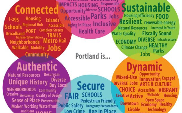 New Comprehensive Plan Released for Review
