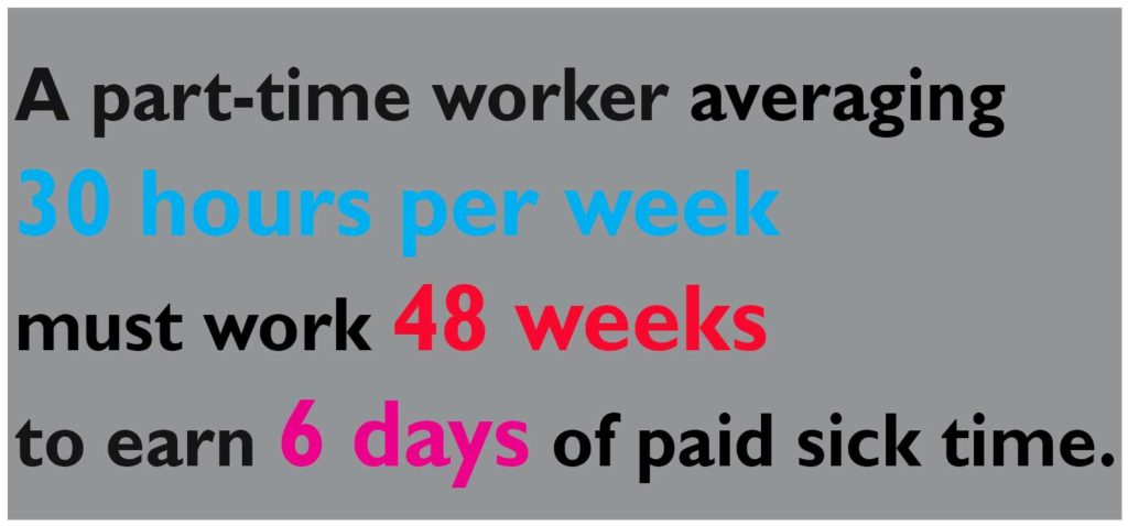 West End News - Paid sick time hours earned