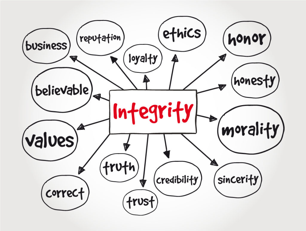 West End News - Ethical leadership - Integrity mind map by dizain / adobe stock