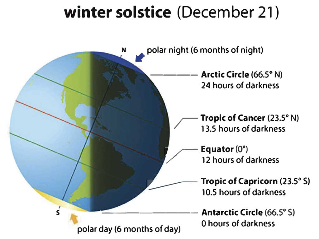 West End News - Winter Solstice Illustration